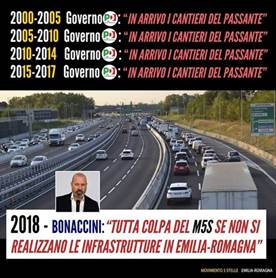 ROMA: IL SOTTOSEGRETARIO MICHELE DELL'ORCO  RICHIAMA ALLE SUE RESPONSABILITÀ' IL PRESIDENTE BONACCINI!